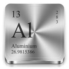 Алюминиевые изделия