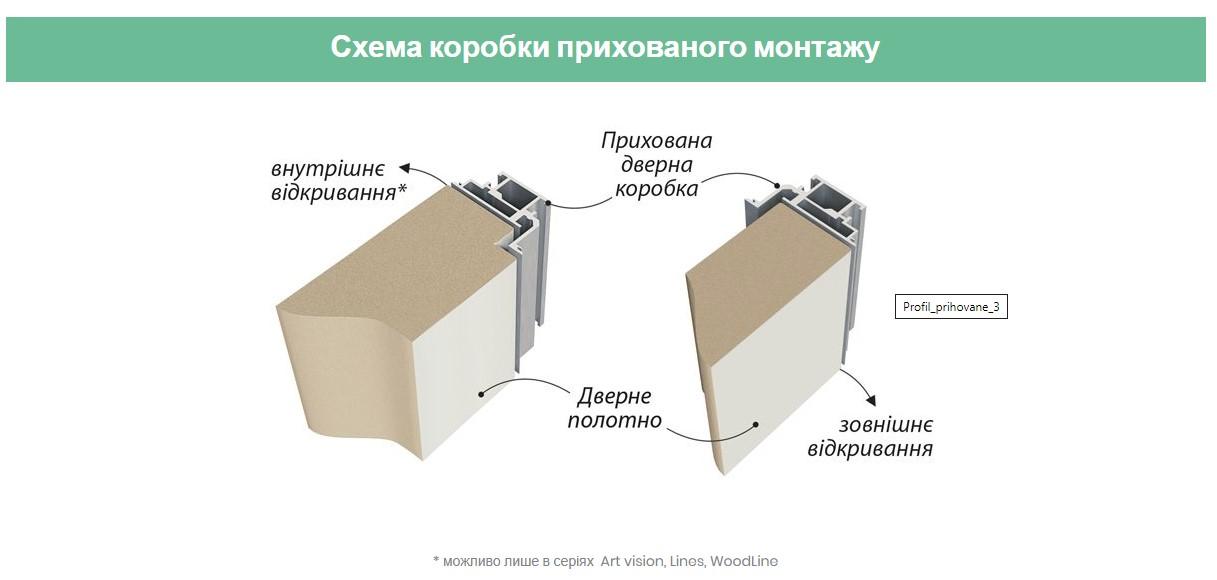 Двери скрытого монтажа под покраску 2100 * 900 А1