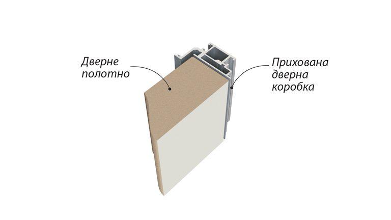 Комплект коробка двери скрытого монтажа