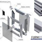 Алюминиевый профиль двери внутреннее открывание – комплект!