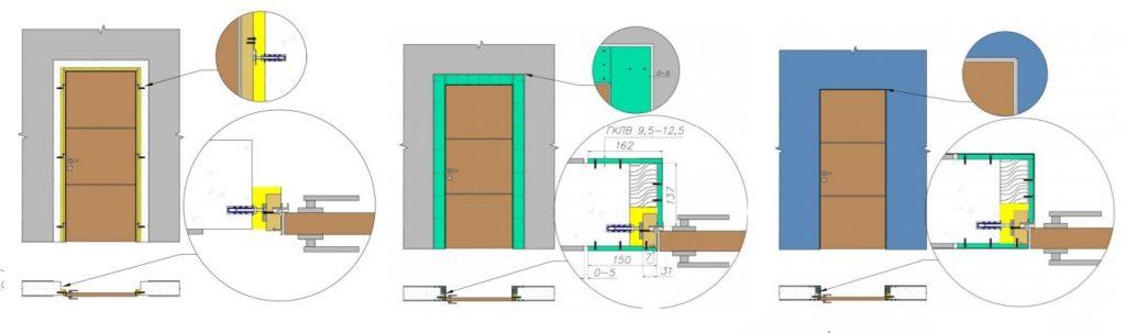 Монтаж и отделка межкомнатных дверей скрытого монтажа